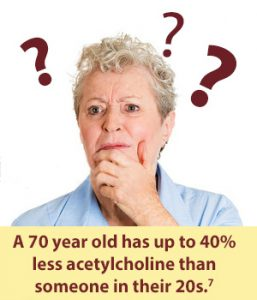 acetylcholine-aging